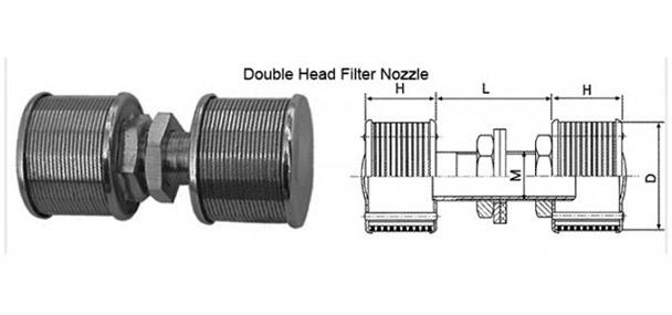 Double Head Retention Nozzle