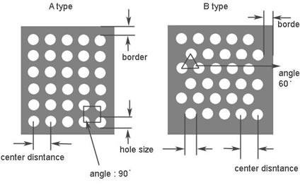 Perforated Metal Filter Screen