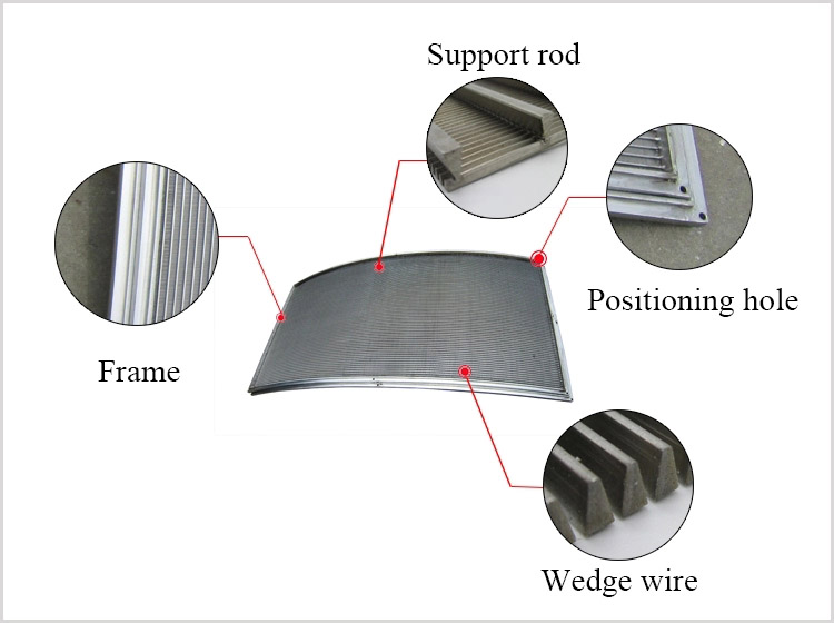 Standard Sieve Bend Screen