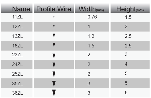 Johnson Screen Wire Warpped Panel