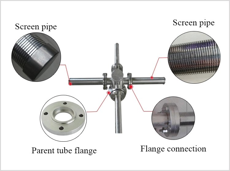 Water Wedge Wire Distributor Screen