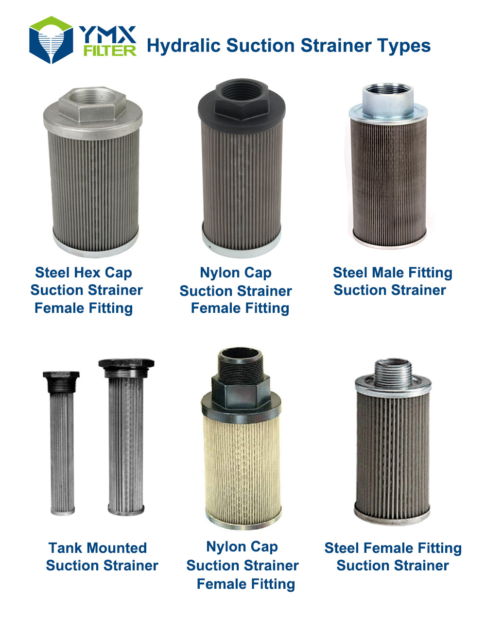 SS Wire Mesh Suction Strainers